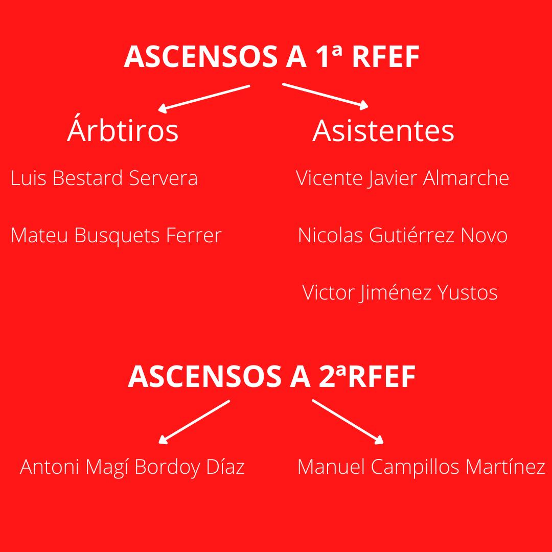 ASCENSOS A 1ª RFEF-2